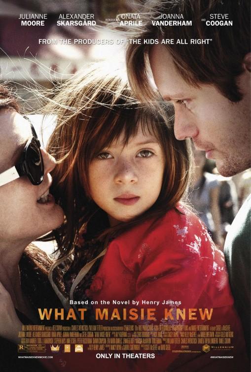 постер Развод в большом городе,What Maisie Knew